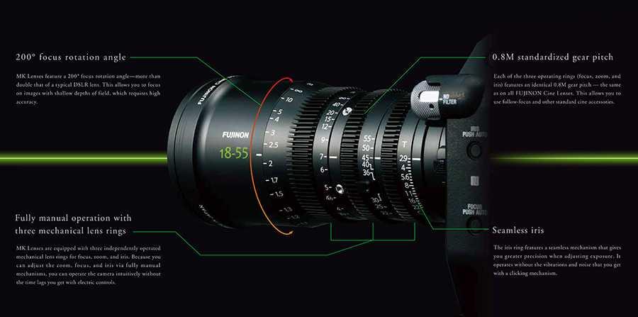 Fujinon Mk Cine Lenses